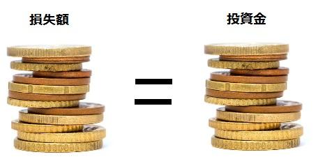 バイナリーオプションの説明画像